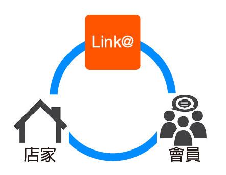 link三方3-02